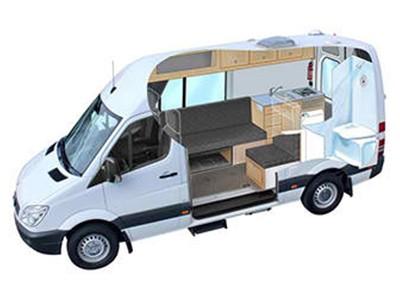 RRR Sprinter Motorhome – 2 Berth
